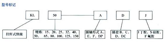 浮球式疏水阀原理图配页机等离子焊机